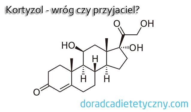 Kortyzol - wróg czy przyjaciel?